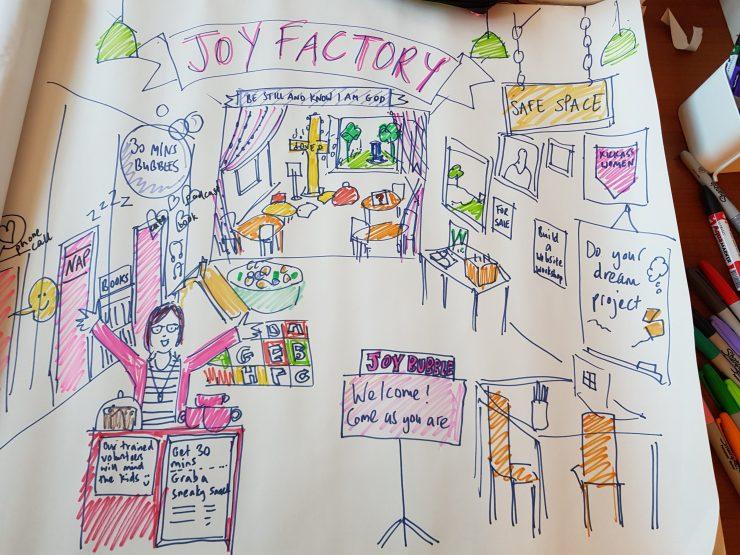 My 'Joy Bubble' vision