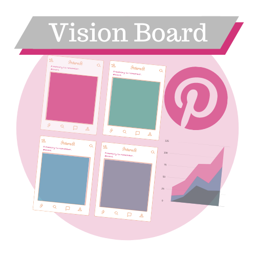 Vision Board, Brand in a Box by the Joy Factory