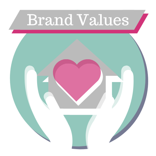 Brand Values in the Joy Factory 'Social Media in a Box'